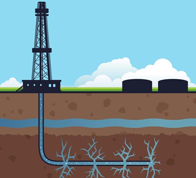 fracking_middle-east
