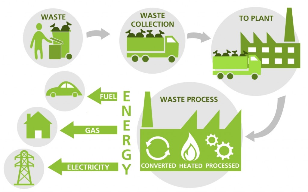 energy-from-waste-schematic