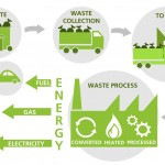 waste-energy-schematic
