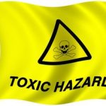 Hazardous Waste Management in Qatar: Progress and Challenges