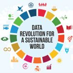 Role of Internet of Things (IoT) in Sustainable Development