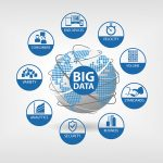 Big Data and Environmental Sustainability
