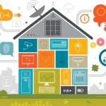 The Environmental Benefits of a Smart Home