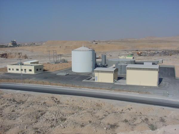 biogas-Jordan