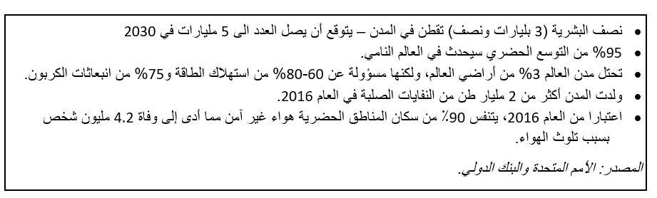 SDGs-Cities-Arab-World